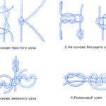 Какие бывают рыболовные узлы и петли и как из вязать